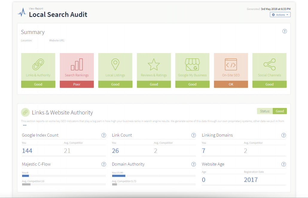 Website SEO Audit Report